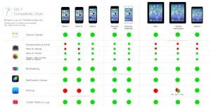 iOS-7-Comparison-Chart